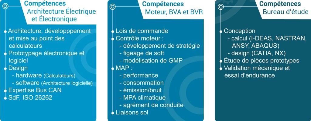 image-competences-automobile