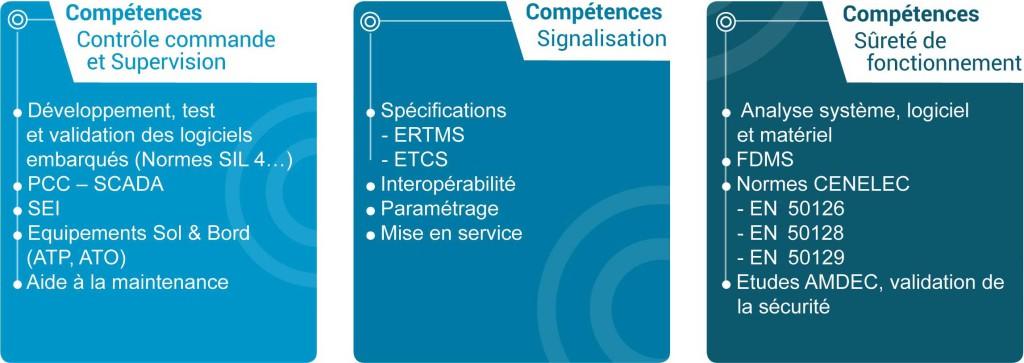 image-competences-ferroviaire
