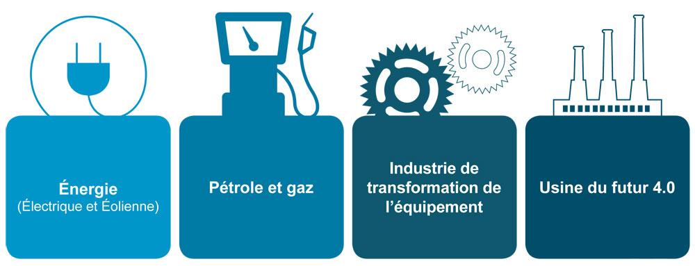 schema-industrie-aketys
