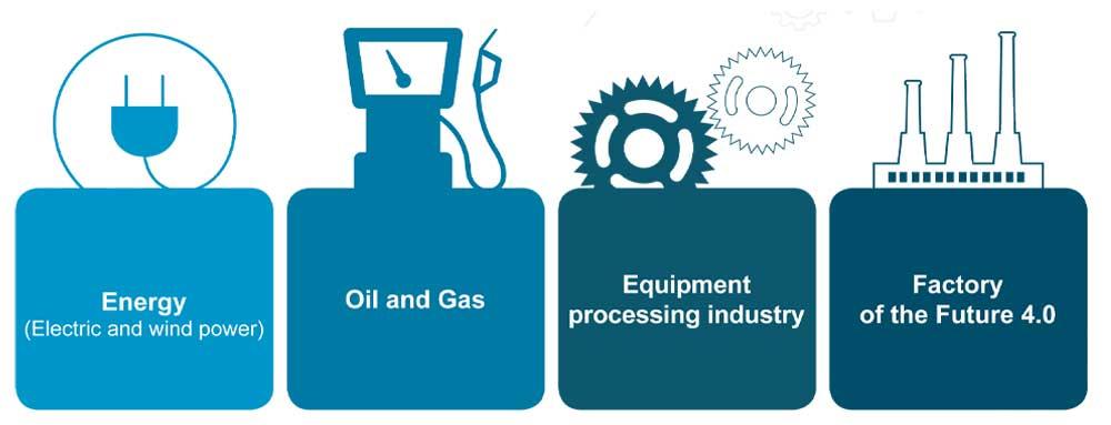 schema-industry-en
